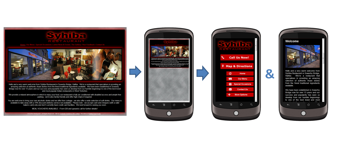 Frome desktop website to mobile website